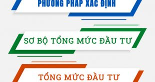 phuong-phap-xac-dinh-tong-muc-dau-tu-xay-dung